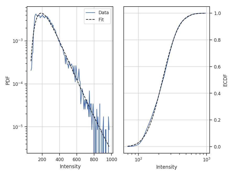 PDF — turbustat v1 1 0 dev770
